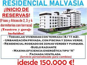 Viviendas en venta en Logroño