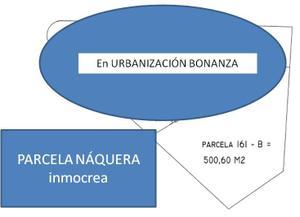 Venta Terreno Terreno Urbanizable náquera, zona de - náquera