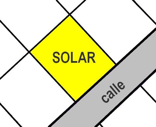 Solar urbano  Cas miot